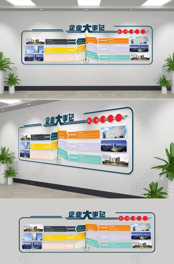 企业大事记公司发展历程文化墙下载